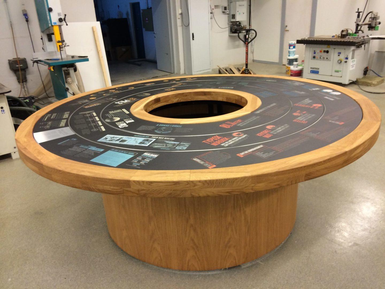 Ringnes – Roterende bord » Mølladammen